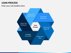 Loan Process PPT Slide 2