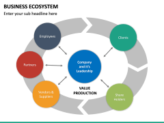 Business Ecosystem PPT Slide 34