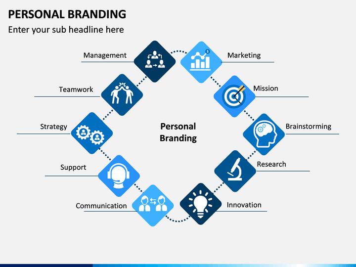 personal branding powerpoint template sketchbubble