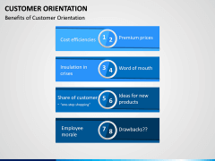 Customer Orientation PPT Slide 12