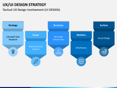 UX/UI Design Strategy PPT Slide 10