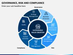 Governance, Risk and Compliance PPT Slide 10