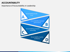 Accountability PPT Slide 6