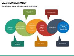 Value Management PPT Slide 25