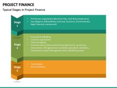 Project Finance PPT Slide 19