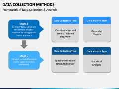 Data Collection Methods PPT Slide 6