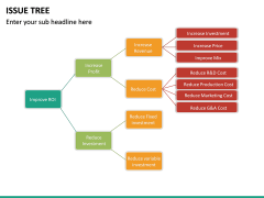 Issue Tree PPT Slide 16