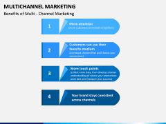 Multichannel Marketing PPT slide 14