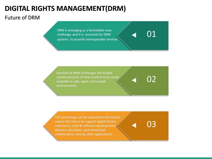 Digital Rights Management