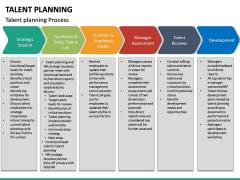 Talent Planning PPT Slide 18