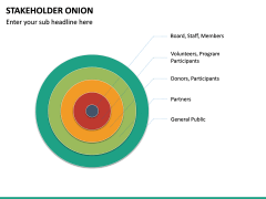 Stakeholder Onion PPT Slide 13