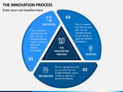 Innovation Process PPT Slide 1