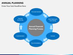 Annual planning PPT slide 7
