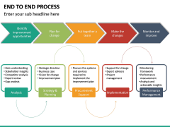 End to End Process PPT Slide 26