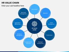 HR Value Chain PPT Slide 1