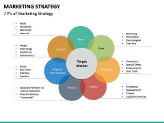 Marketing Strategy PPT Slide 33
