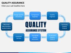 Quality Assurance PPT Slide 7