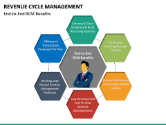 Revenue Cycle Management (RCM) PPT Slide 29
