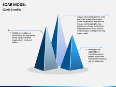 SOAR Model PPT Slide 8