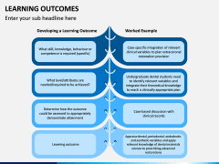 Learning Outcomes PPT Slide 13
