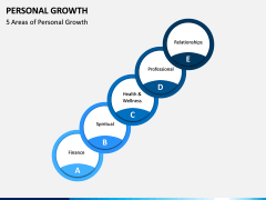 Personal Growth PPT Slide 10