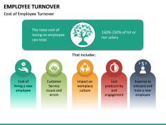 Employee Turnover PPT Slide 19