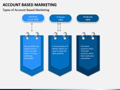 Account Based Marketing PPT Slide 5