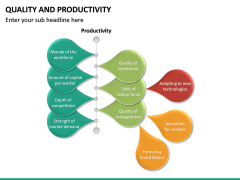 Quality and Productivity PPT Slide 26