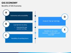 GIG Economy PPT Slide 12