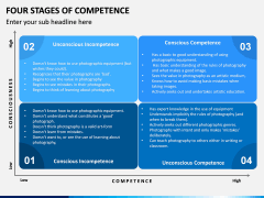 Four Stages of Competence PPT Slide 7