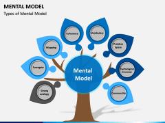 Mental Model PPT Slide 4