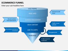 E-commerce Funnel PPT Slide 5