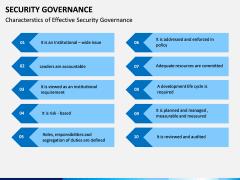 Security Governance PPT Slide 7