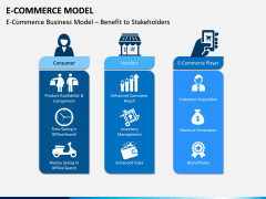E-commerce Model PPT Slide 2