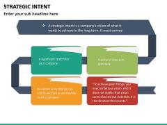 Strategic Intent PPT Slide 15