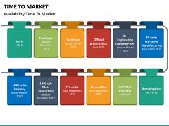 Time to Market PPT Slide 20