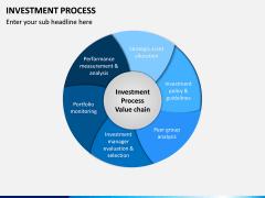 Investment Process PPT Slide 8