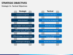 Strategic Objectives PPT Slide 9