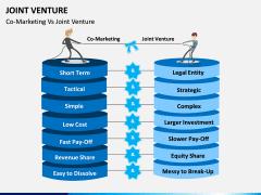Joint Venture PPT Slide 12
