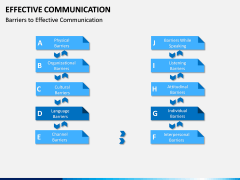 Effective Communication PPT slide 14