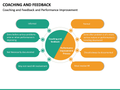 Coaching and Feedback PPT Slide 22