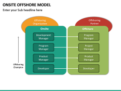 Onsite Offshore Model PPT Slide 24