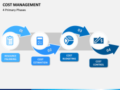 Cost Management PPT slide 4