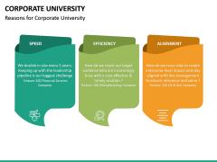 Corporate University PPT Slide 24