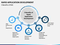 Rapid Application Development PPT Slide 19