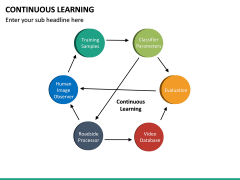 Continuous Learning PPT Slide 26