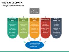 Mystery Shopping PPT Slide 18
