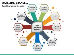 Marketing Channels PPT slide 20