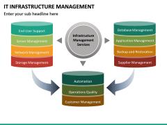 IT Infrastructure Management PPT Slide 27