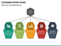 Customer Effort Score PPT Slide 26